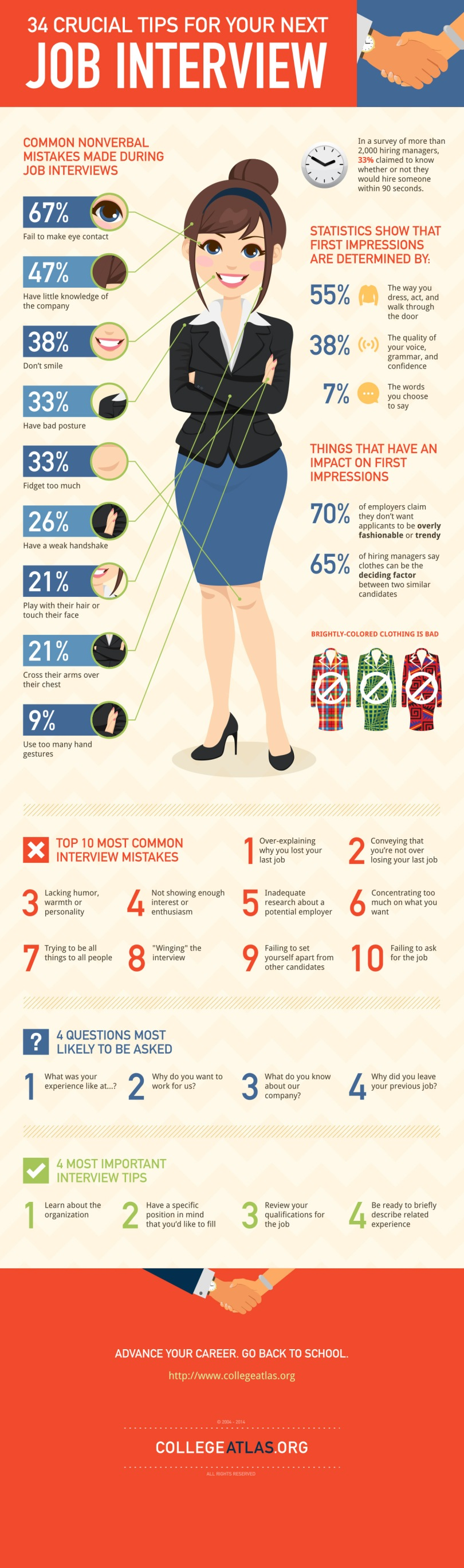 what to wear in a job interview fashion 101² day 5 nancy wang job interview infographic